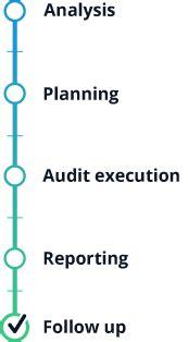How to write a good Financial Audit Report - Baytcom
